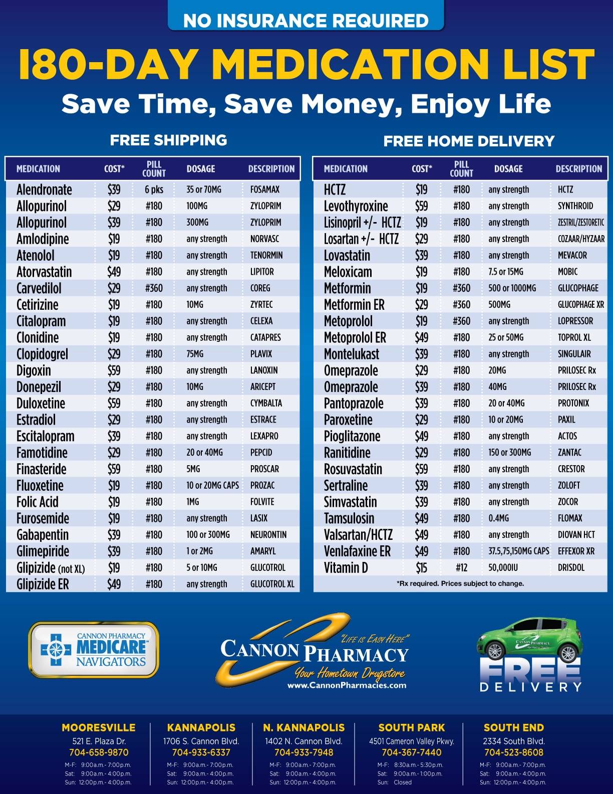 180 day medication list
